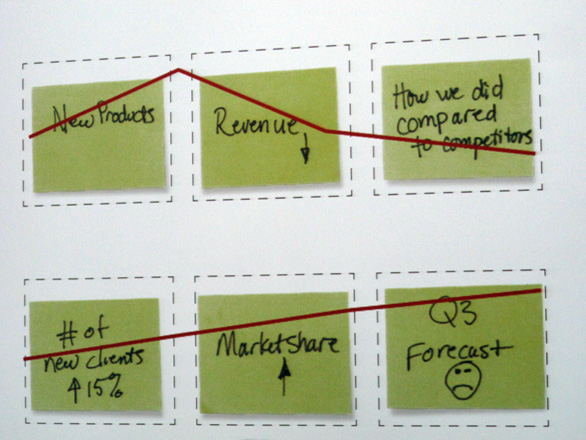 Curva de interés de la presentación