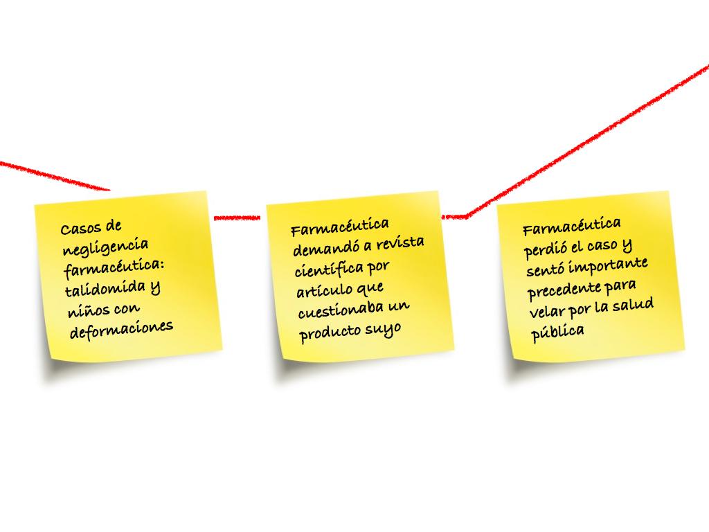 Tres ideas con orden diferente que mejora la sensación de la audiencia