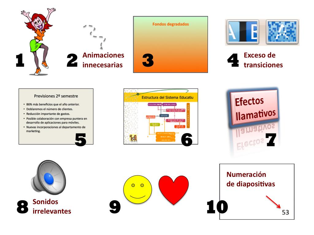 Las 10 características de PowerPoint que no deberías usar en tus presentaciones