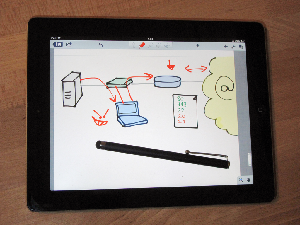 iPad con Notability